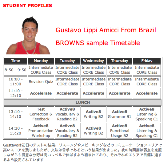 Browns Student's Schedule